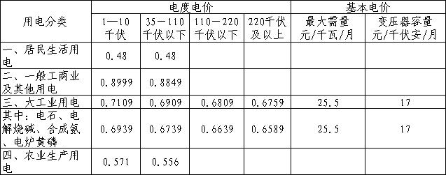 阶梯电费标准_天津市电费价格-水电费查询网